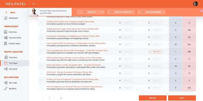 Using Ubersuggest to export all blog posts - starting a successful blog